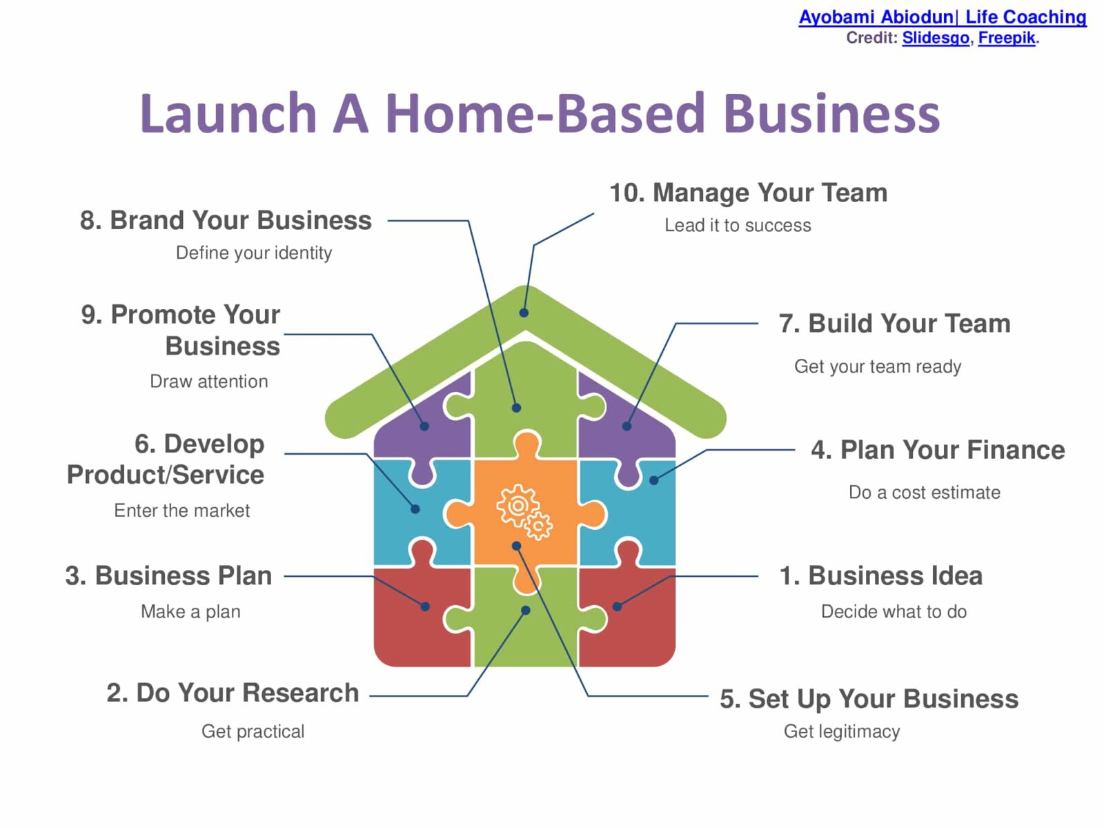starting a successful business from home-infographics
